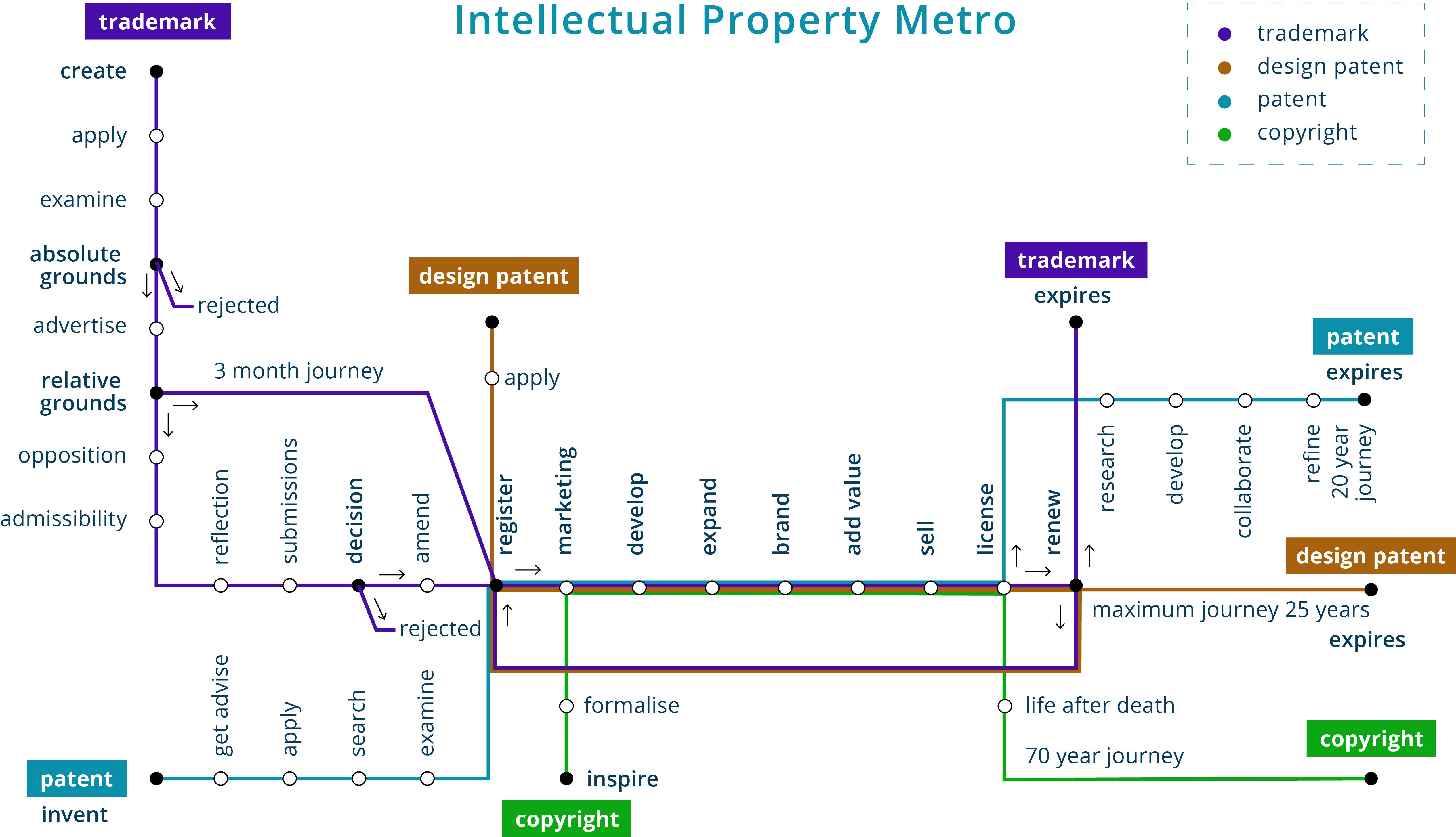 _tto_ip_metro