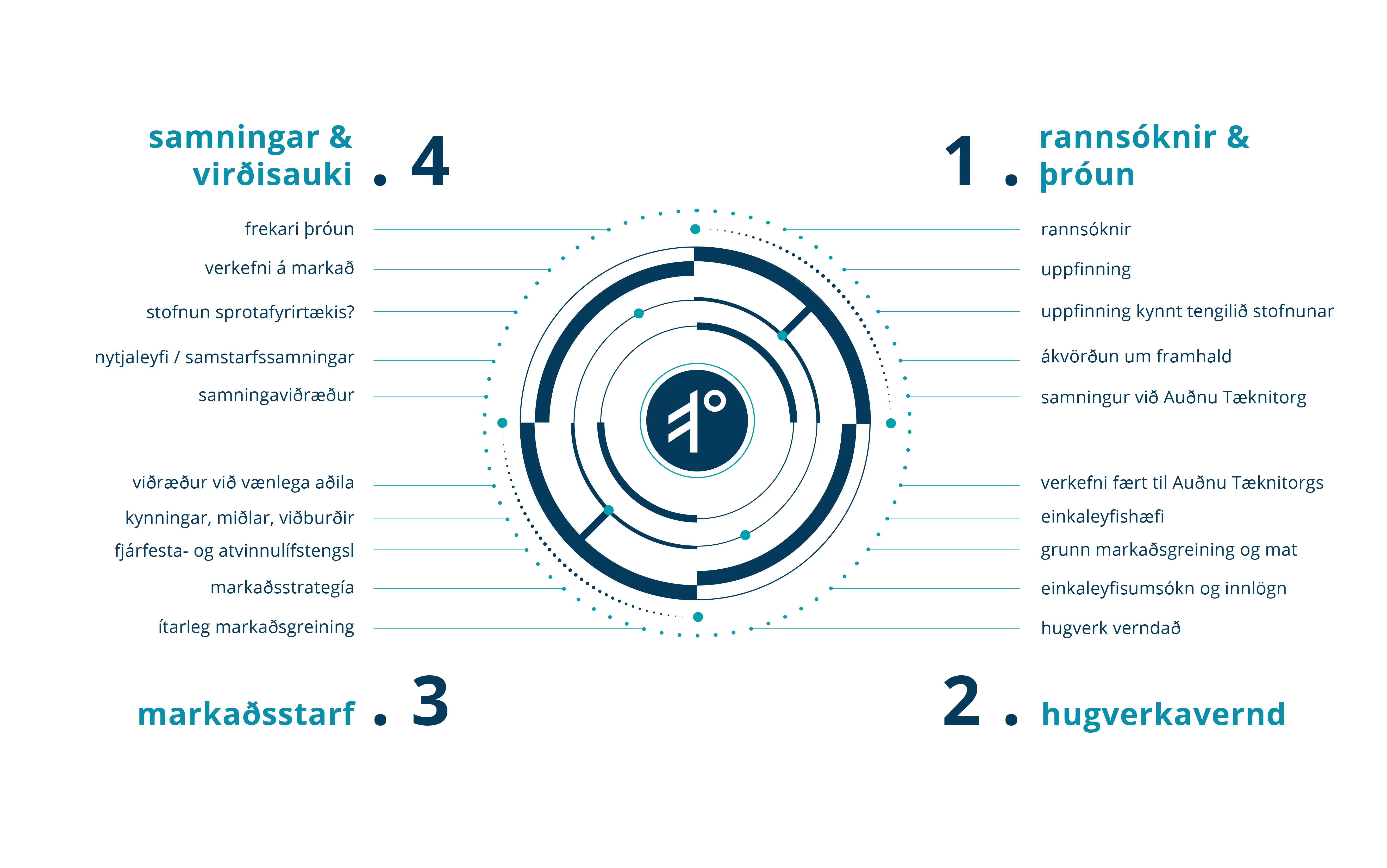 _tto_iceland_infographic_final ISL_